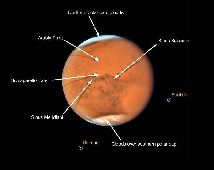 Nuevas imágenes del Hubble de Marte y Saturno