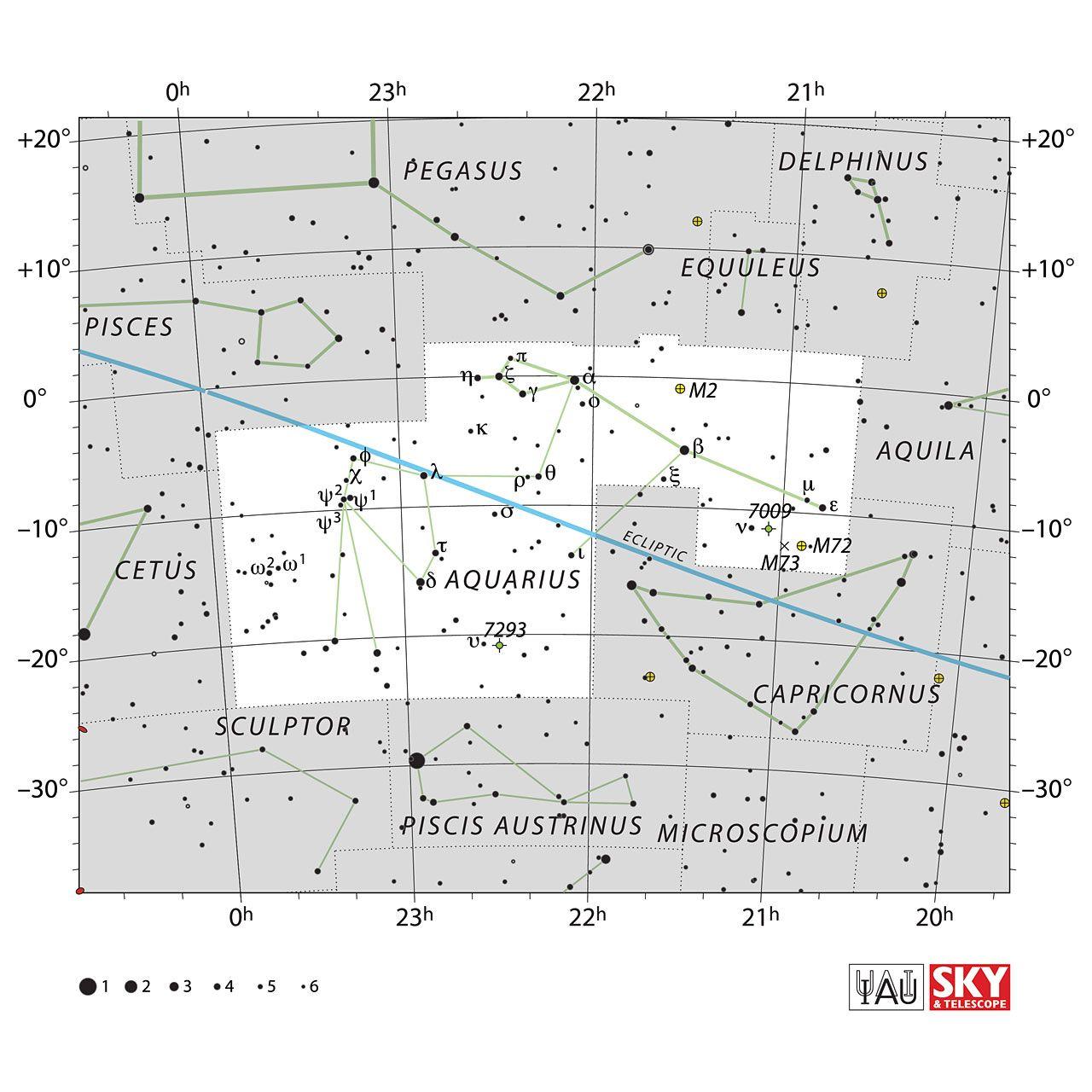 Constelaciones: Aquarius