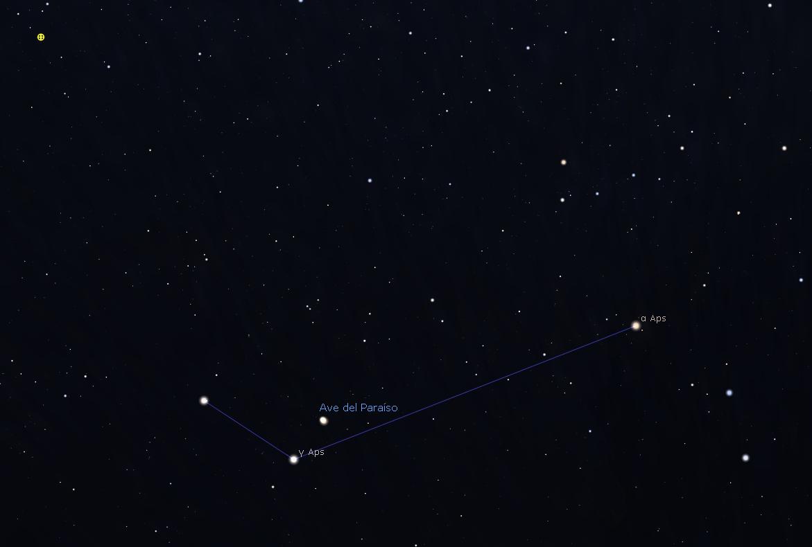 Constelaciones: Detalle de Apus