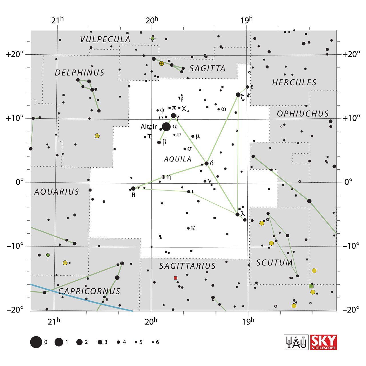 Constelaciones: Aquila